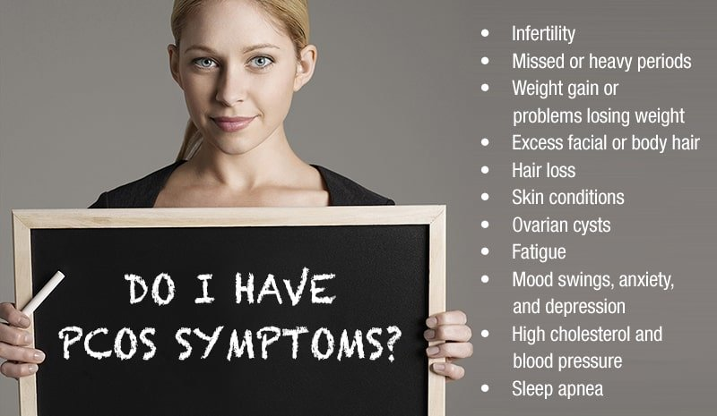 Here Are the Symptoms of PCOS