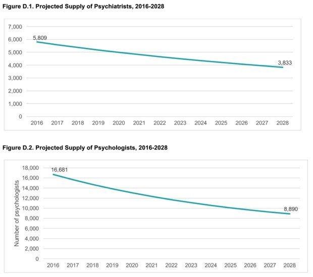 California Healthline Data Estimates